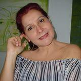 lili brasileiro perfil
